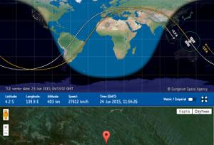 Орбита МКС онлайн